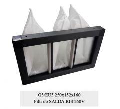 Filtr EU3 do SALDA RIS 260 V (250x152x160)