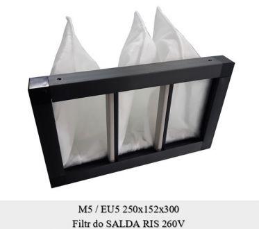 Filtr EU5 do SALDA RIS 260 V (250x152x300)