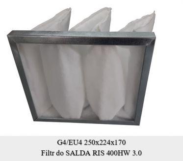 Filtr do SALDA RIS 400 H (250x224x170)