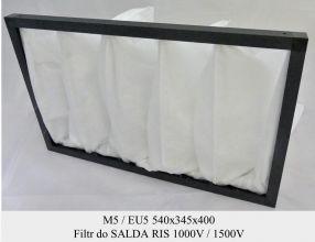Filtr EU5 do SALDA RIS 1000 V / RIS 1500 V (540x345x400)