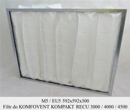 Filtr EU5 do KOMFOVENT KOMPAKT RECU 3000 / 4000 / 4500 (592x592x300)