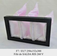 Filtr EU7 do SALDA RIS 260 V (250x152x300)