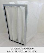 Filtr EU4 do FRAPOL AF20/AF40 (287x592x350)